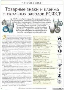 Клейма стекольных заводов РСФСР - 6408506.jpg