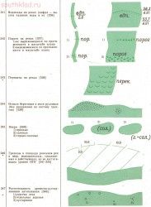 Книга Условные знаки для топографических планов - 52-Gidrografiya.jpg