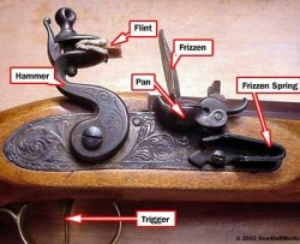 История огнестрельного оружия - 64e20c19bf8b.jpg