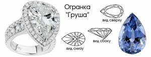 Огранка драгоценных камней: виды и названия - 7.jpg