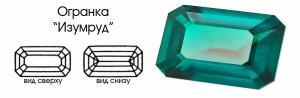 Огранка драгоценных камней: виды и названия - 9.jpg