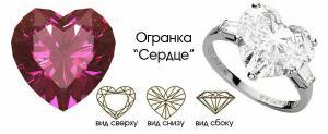 Огранка драгоценных камней: виды и названия - 10.jpg
