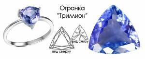 Огранка драгоценных камней: виды и названия - 11.jpg