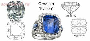 Огранка драгоценных камней: виды и названия - 16.jpg