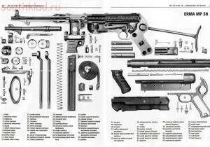 Оружие второй мировой - mp 38 - разбор.jpg