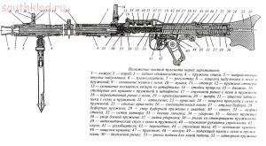 Оружие второй мировой - MG-34 схема.jpg