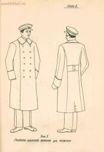 Образцы форм обмундирования для работников трамвайных хозяйств 1936 года - 41027fa16cba.jpg