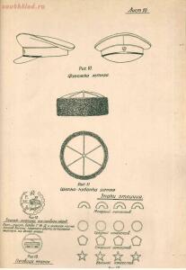 Образцы форм обмундирования для работников трамвайных хозяйств 1936 года - b89375d48363.jpg