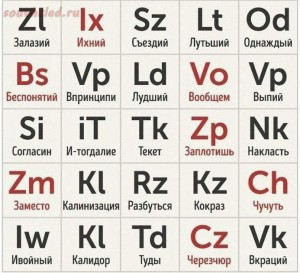 10 слов, в которых часто путают буквы - 29-hitovyh-vyrazhenij-iz-sotsialnyh-setej.jpg