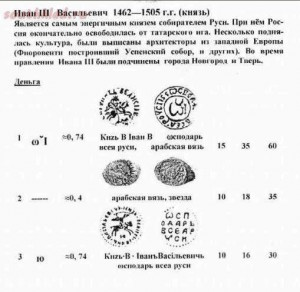 Справочное пособие русских монет с 1462 г. по 1717 года - p1_20324062431653.jpg