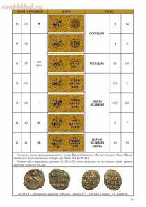 Типы русских монет от Ивана Грозного до Петра Великого с указанием цен - ed87b88d84ad.jpg