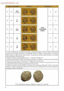 Типы русских монет от Ивана Грозного до Петра Великого с указанием цен - 24ecf8c9c6d8.jpg