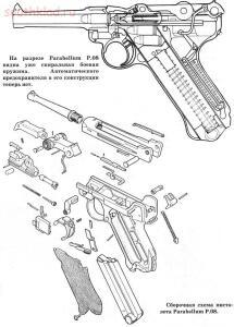 Оружие второй мировой - Пистолет Люгера 3.jpg