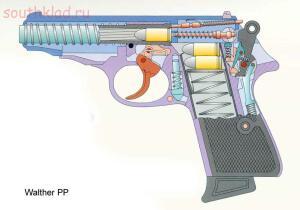 Оружие второй мировой - Walther PP устройство.jpg