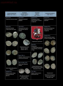 Все монеты России от древности до наших дней - 4.1583591638.jpg