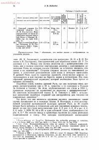 Древнерусские писала X XV вв. - Древнерусские писала X—XV вв._10.jpg