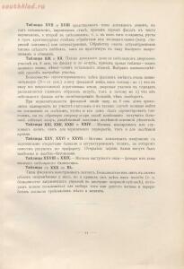 Фасады городских домов. Владимир Стори 1913 год - 12929cb73b54.jpg