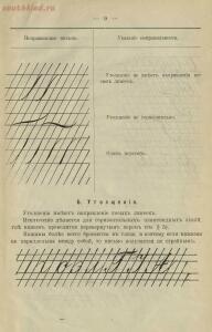 Исправление почерка в 15 уроков 1909 год. Методика чистописания - bcc3869830e2.jpg