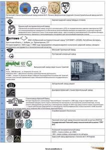 Таблица клейм инструментальных заводов - бPage2.JPG