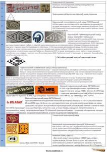 Таблица клейм инструментальных заводов - бPage4.JPG