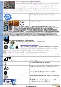Таблица клейм инструментальных заводов - бPage6.JPG