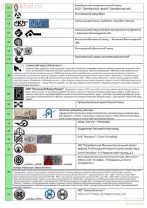Таблица клейм инструментальных заводов - кPage04.jpg