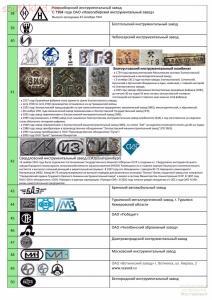 Таблица клейм инструментальных заводов - кPage05.jpg