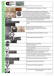 Таблица клейм инструментальных заводов - кPage09.jpg