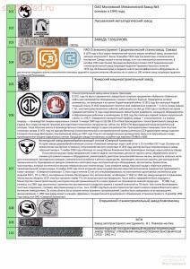 Таблица клейм инструментальных заводов - кPage10.jpg