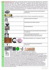 Таблица клейм инструментальных заводов - кPage11.jpg