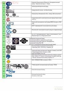 Таблица клейм инструментальных заводов - кPage14.jpg