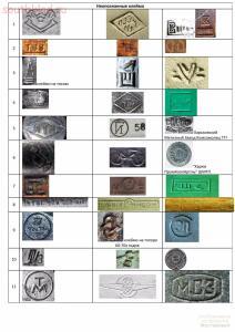 Таблица клейм инструментальных заводов - 001.jpg