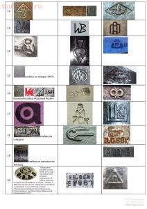 Таблица клейм инструментальных заводов - 002.jpg