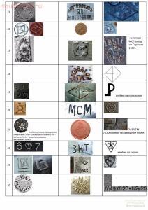 Таблица клейм инструментальных заводов - 003.jpg