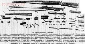 Оружие второй мировой - Gewehr 41 схема.jpg