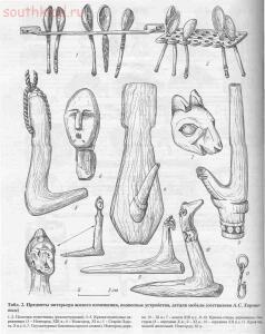 Таблицы-определители предметов быта IX-XV веков - archussr_drrus_bk_table02.jpg
