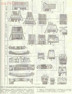 Таблицы-определители предметов быта IX-XV веков - archussr_drrus_bk_table13.jpg