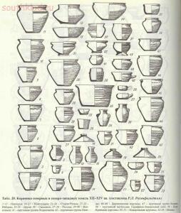 Таблицы-определители предметов быта IX-XV веков - archussr_drrus_bk_table20.jpg