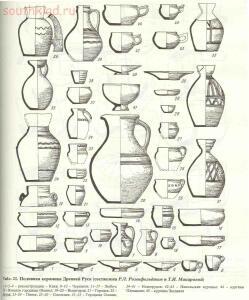 Таблицы-определители предметов быта IX-XV веков - archussr_drrus_bk_table21.jpg