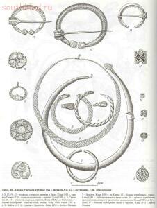 Таблицы-определители предметов быта IX-XV веков - archussr_drrus_bk_table40.jpg