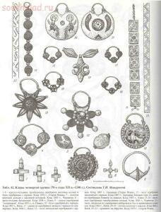 Таблицы-определители предметов быта IX-XV веков - archussr_drrus_bk_table42.jpg
