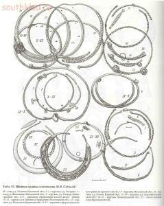 Таблицы-определители предметов быта IX-XV веков - archussr_drrus_bk_table52.jpg