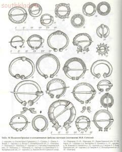 Таблицы-определители предметов быта IX-XV веков - archussr_drrus_bk_table56.jpg