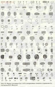 Таблицы-определители предметов быта IX-XV веков - archussr_drrus_bk_table62.jpg