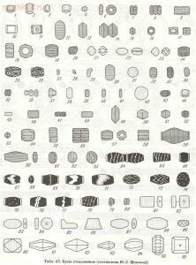 Таблицы-определители предметов быта IX-XV веков - archussr_drrus_bk_table63.jpg