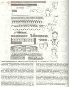 Таблицы-определители предметов быта IX-XV веков - archussr_drrus_bk_table66.jpg