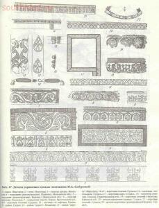Таблицы-определители предметов быта IX-XV веков - archussr_drrus_bk_table67.jpg