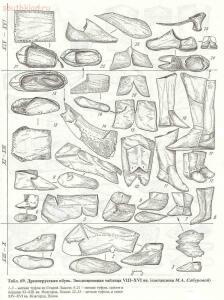 Таблицы-определители предметов быта IX-XV веков - archussr_drrus_bk_table69.jpg