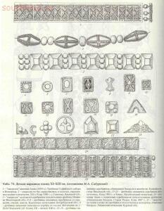 Таблицы-определители предметов быта IX-XV веков - archussr_drrus_bk_table74.jpg