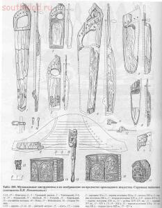 Таблицы-определители предметов быта IX-XV веков - archussr_drrus_bk_table108.jpg